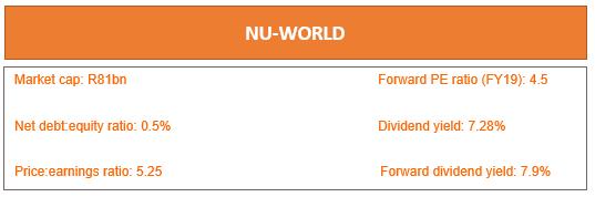 NU-WORLD