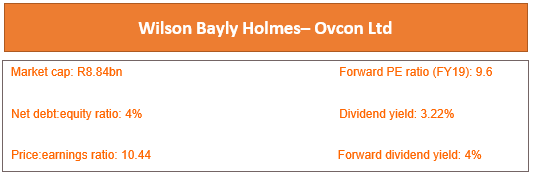 Wilson Bayly Holmes